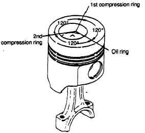 Figure 5-38. Piston Ring Installation