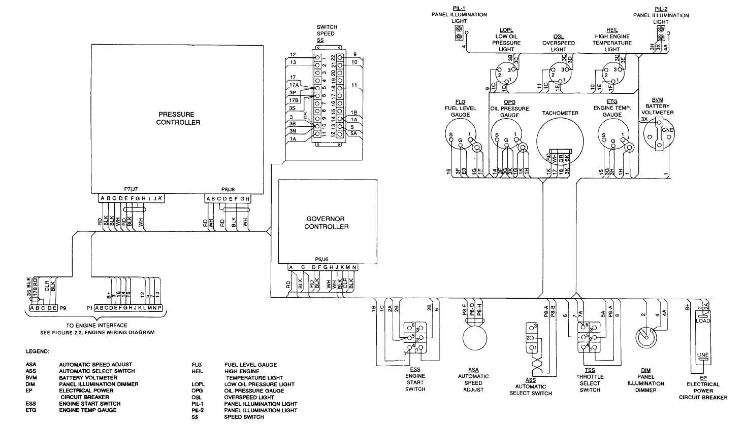 Figure 2 1 Control Panel Wiring Diagram Sheet 1 Of 4