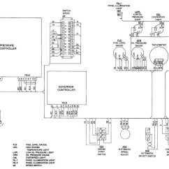 Wiring Sub Panel To Main Diagram Jeep Cherokee Stereo Control Basics Pdf Blog Service Telephone