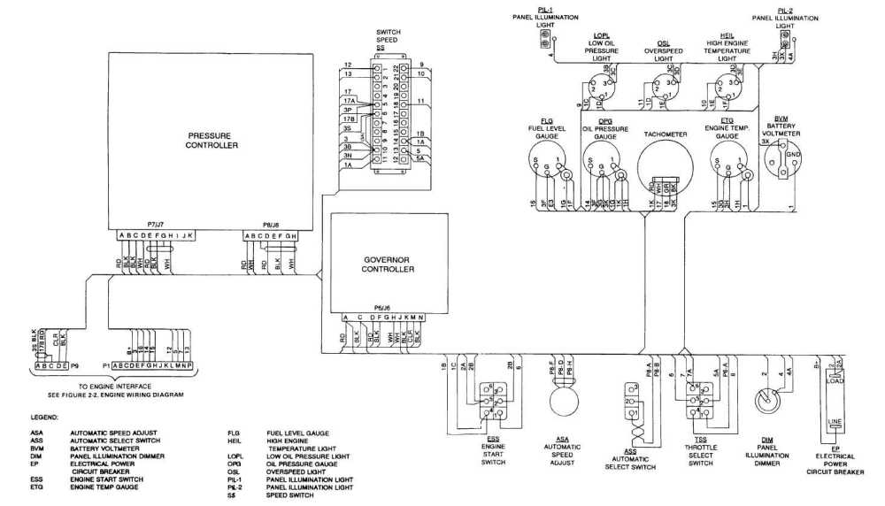medium resolution of wiring diagram of control panel wiring diagram article reviewcontrol panel wiring diagram dimmer my wiring diagramcontrol
