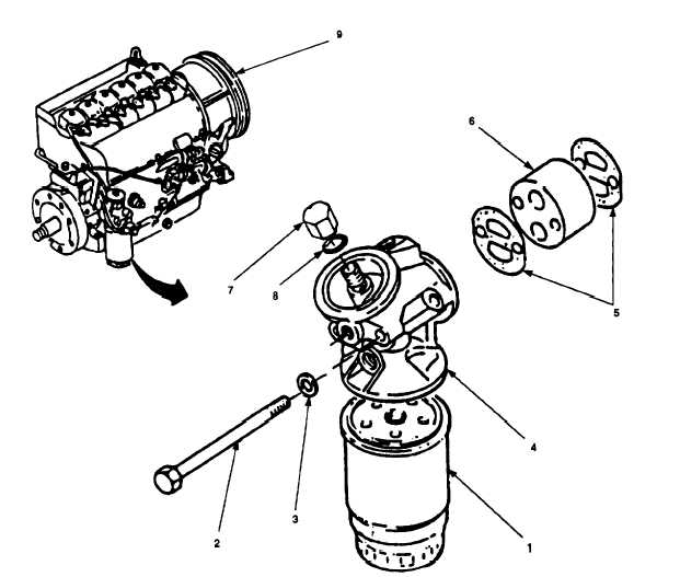 Figure 2-142. Oil Filter and Base Assembly Replacement