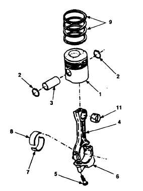 Figure 4-25. Piston and Connecting Rod Assembly, Models