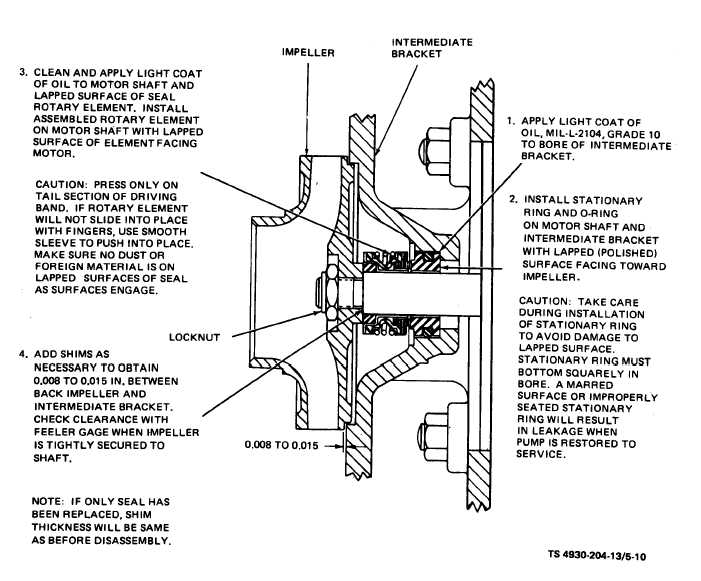 Figure 5-10. Centrifugal Pump, Seal and Impeller Installation