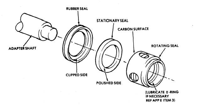 Figure 5-10.2 Adapter Shaft Seal Assembly.