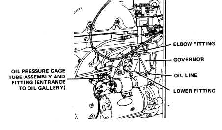 4-35. OIL LINES, FITTINGS, AND OIL PRESSURE GAGE TUBE ASSEMBLY