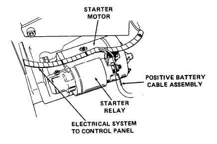 87 El Camino Tail Light Wiring Diagram 87 Corvette Wiring