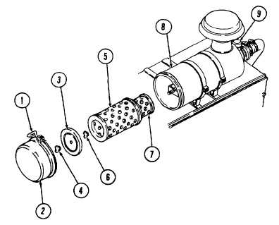 3-8. REPLACING AIR CLEANER PRIMARY AND SECONDARY ELEMENTS