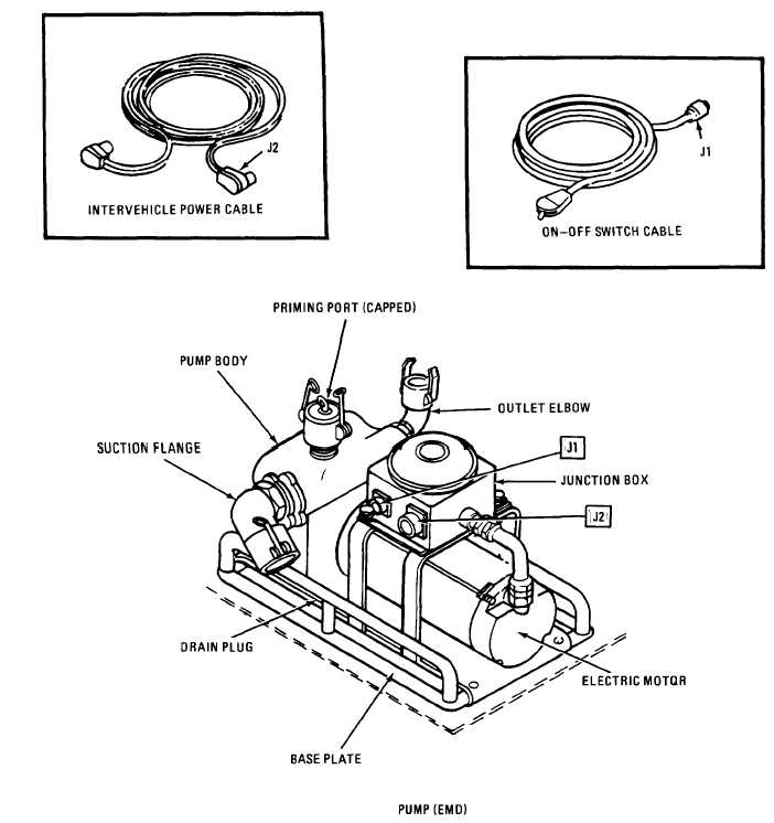 Figure 1-4. Pump Assembly (EMD)