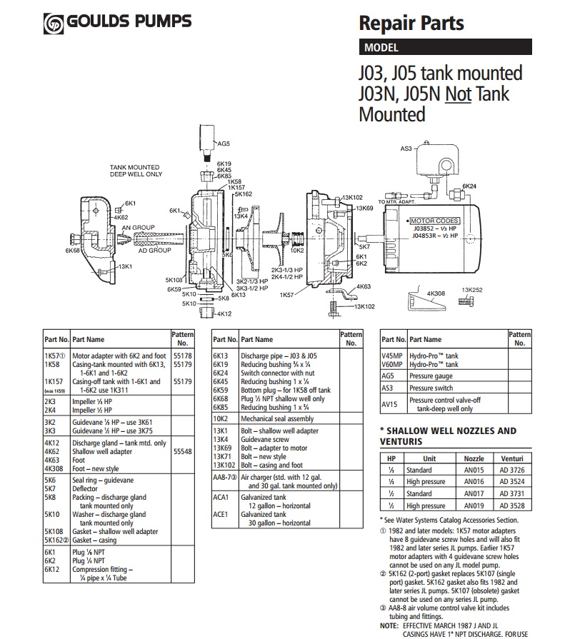 Goulds Water Pump Wiring Diagram