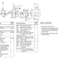 Goulds Jet Pump Diagram Electrical Symbols And Wiring Diagrams Parts Modern Design Of