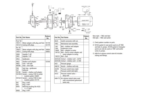 small resolution of myers pump wiring diagram station wiring library