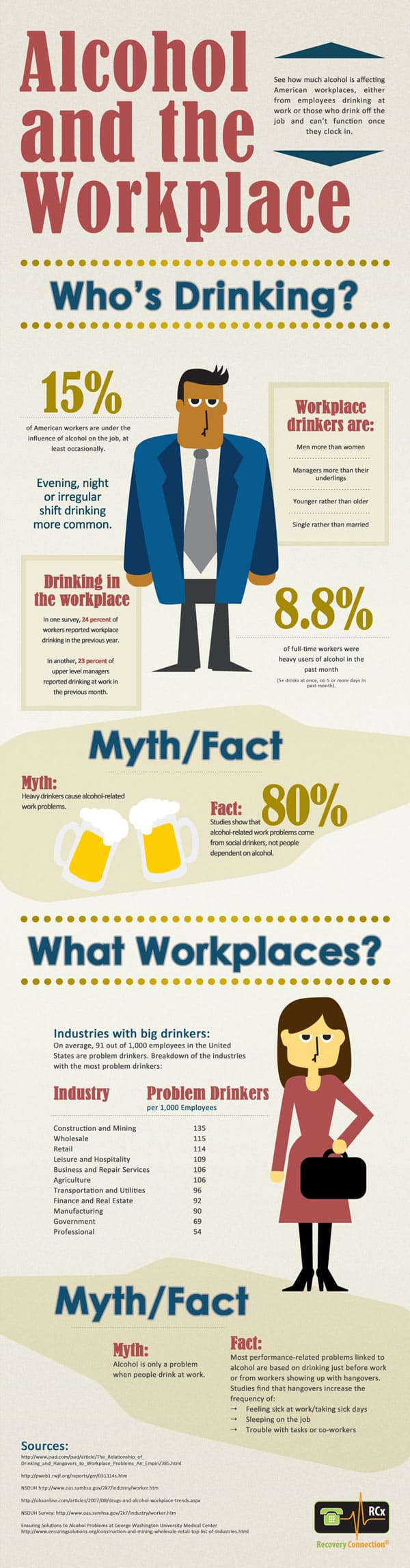 Alcohol-and-the-workplace