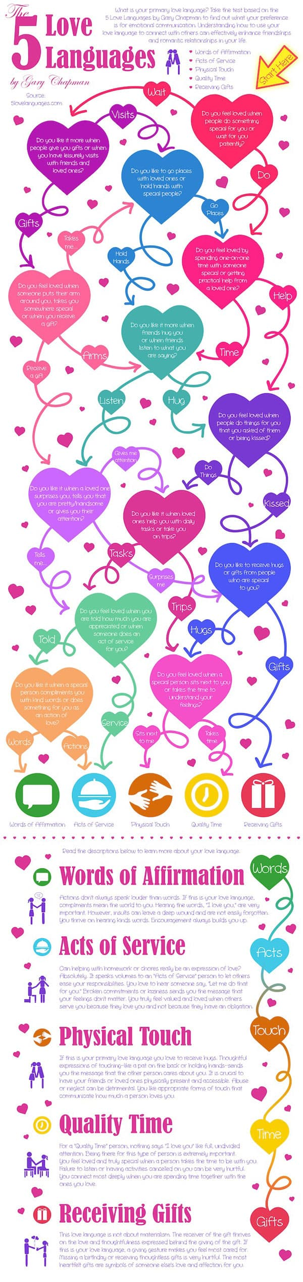 How-to-Speak-the-Same-Love-Language-as-Your-Partner_INFOGRAPHIC