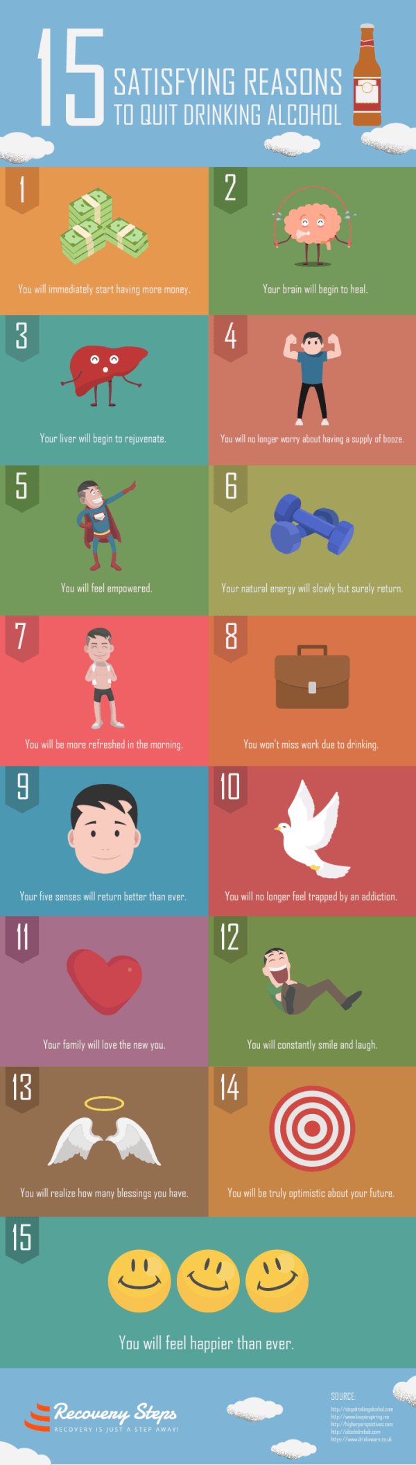 15 Reasons to Give up Alcohol Infographic