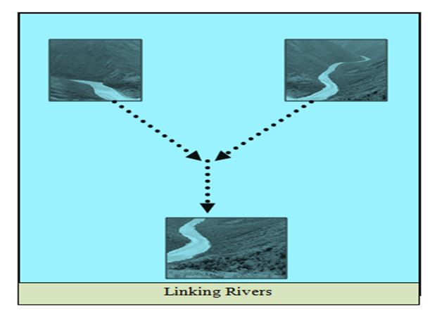 Linking Rivers