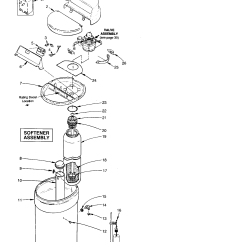 Culligan Water Softener Parts Diagram 2005 Chevy Trailblazer Electrical Wiring Imageresizertool Com