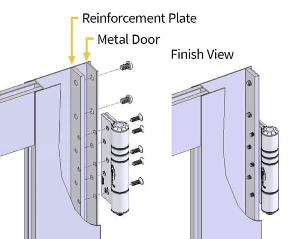 Installing door hinges-proof