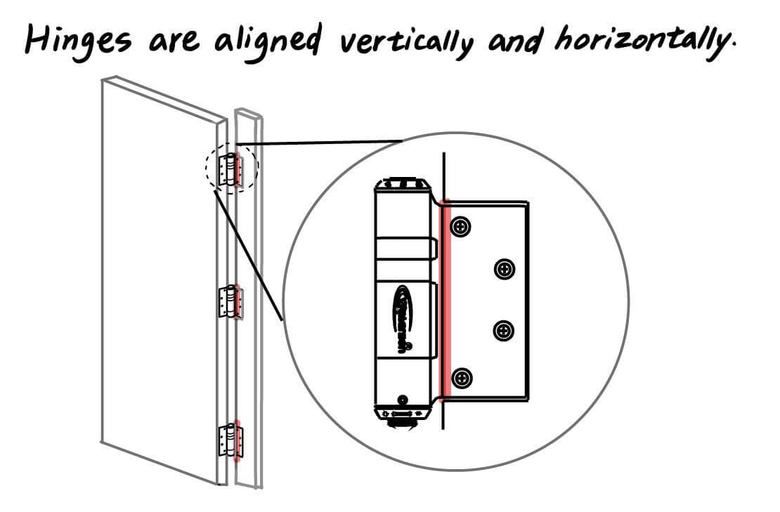 hinges are aligned vertically and horizontally