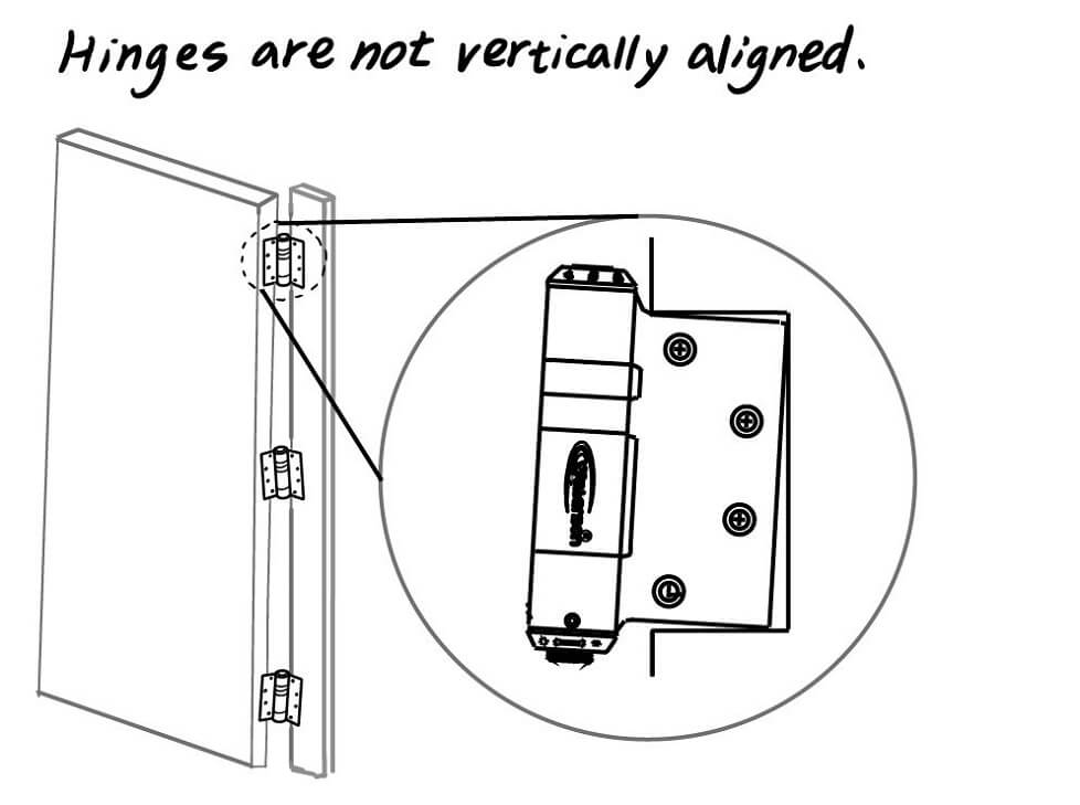 hinges are not vertically aligned.