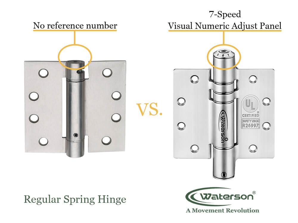Regular hinge vs Whinge