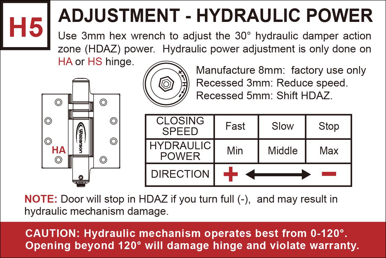 H5 Hydraulic power