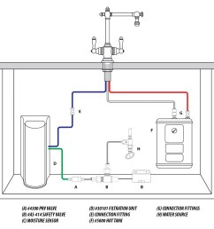 waterstone ultimate under sink system diagram [ 1000 x 963 Pixel ]