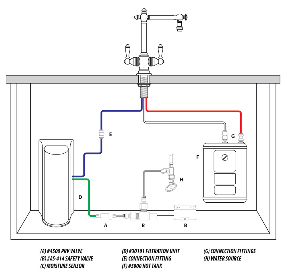 hight resolution of waterstone ultimate under sink system diagram