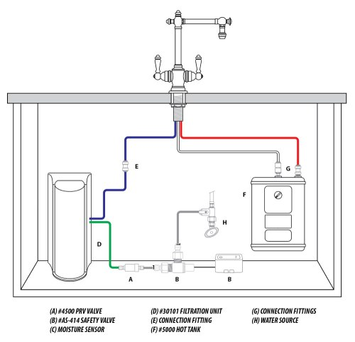 small resolution of waterstone ultimate under sink system diagram