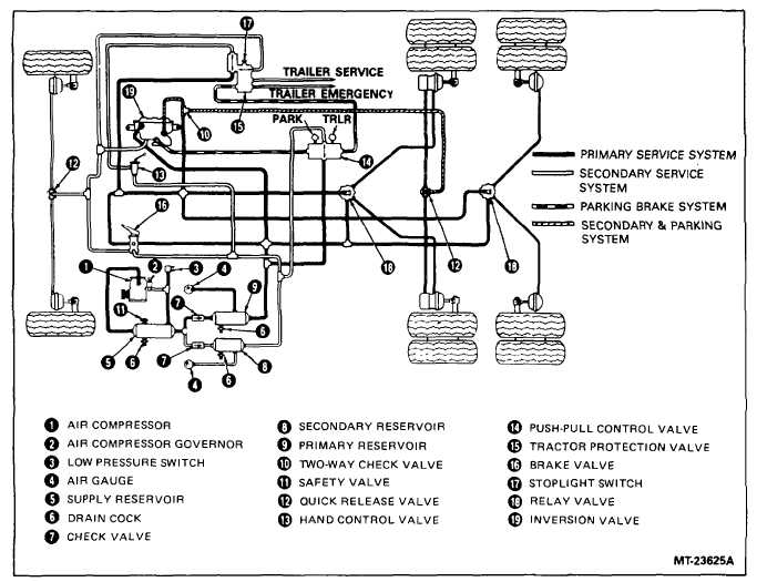 Mack Semi Tractor Wiring Diagram, Mack, Free Engine Image