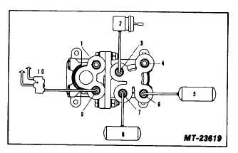 Fig. 5 Typical Air System Schematic with Modular Control Valve