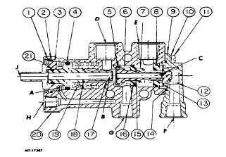 Fig. 2 Tractor Protection Valve