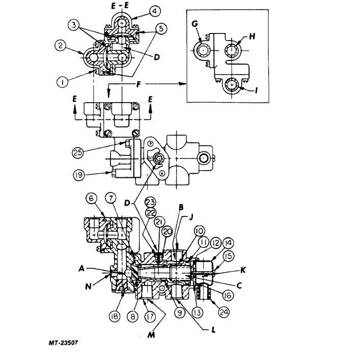 Fig. 4 Midland-Ross Manifolded Tractor Protection Valve