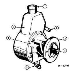 7 3 Powerstroke High Pressure Oil Pump Location, 7, Free
