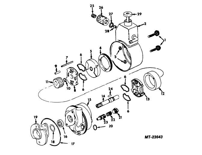 Fig. 4. Pump Components