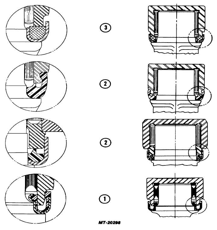 Fig. 9 Universal Joint Seals