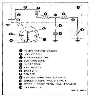 temperature gauge wiring diagram 3 1 z rig figure 19 water circuit s series instruments magnetic field produced by the hot coil is negligible at this time pointer and armature assembly will align itself with
