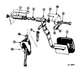 Fig. 16 Clutch Pedal Shaft Details