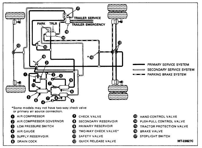 volvo fl250 wiring diagram