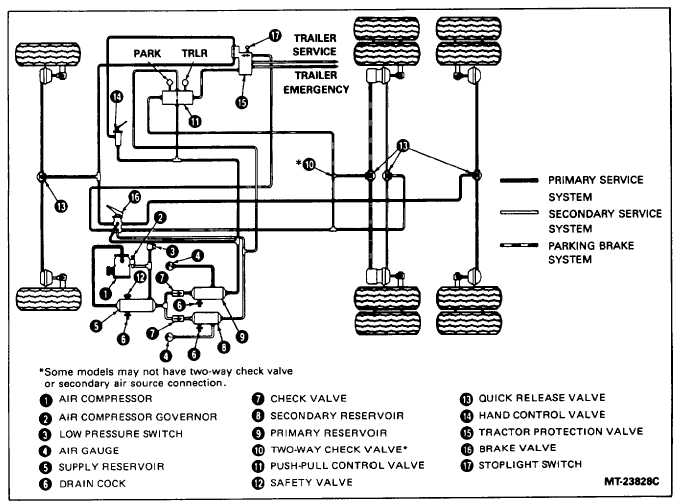water well control box wiring diagram