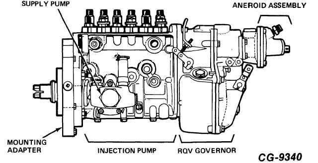 international dt466 fuel pump diagram