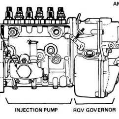 2003 International 4300 Starter Wiring Diagram 2001 Mazda Tribute Exhaust System 466 Engine | Get Free Image About