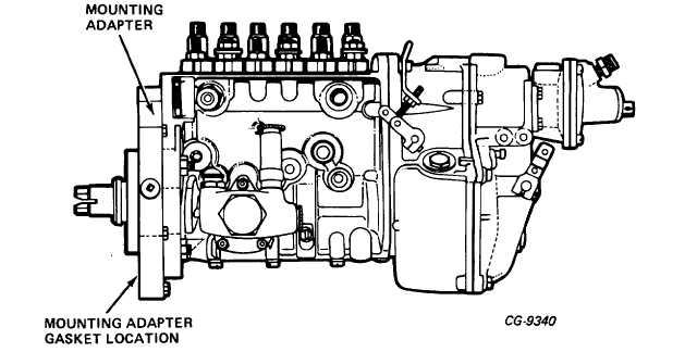 bosch injector pump manual pdf