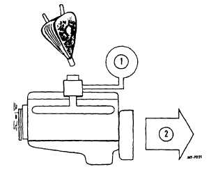 Fig. 2. Air Being Forced Into Engine