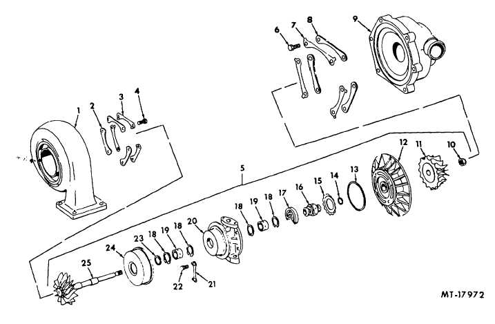 Fig. 7. DT-466 Turbocharger (Exploded View)