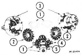 Fig. 11. Removing Clutch Shift Collar