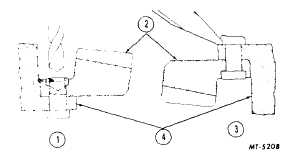 Fig. 19. Drive Gear Rivet Removal