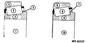 Preload Pinion Bearing