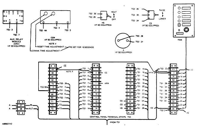 CONTROL PANEL COMPONENTS (PARTIAL) AND CONTROL PANEL