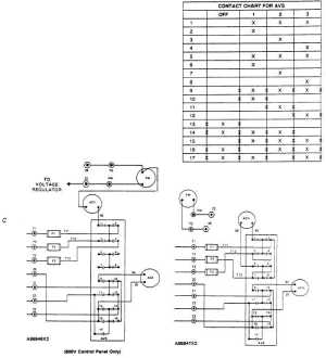 AMMETERVOLTMETER SELECTOR SWITCH (AVS) WIRING DIAGRAMS  TM55193020914P94_217