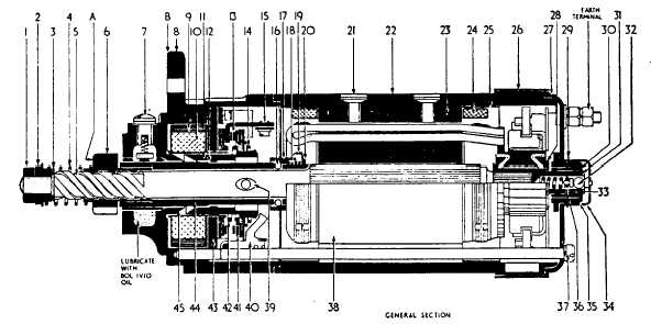 Fig. Q.9. Cross Section view of CA 45 Type Starter Motor